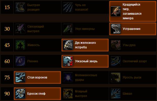 Билд Охотник стрельба 5.4.8 PVE