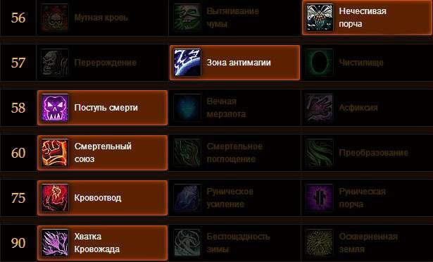 ПВЕ Билд Анхоли ДК 5.4.8