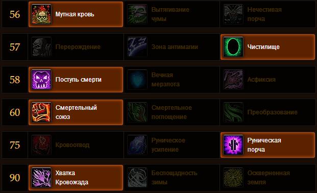 ПВЕ Билд ДК Кровь (Танк) d 5.4.8