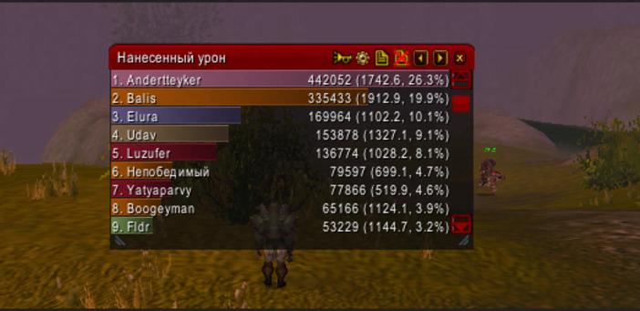 Ultimate druid ui 3. 3. 5a/3. 3. 5/3. 3. 3 готовые сборки аддонов.